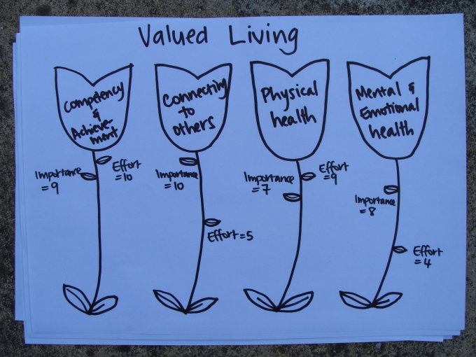 Valued Living
